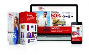 image personalisation retail